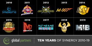 M7 Global Partners Celebrates 10 Year Anniversary at Citrix Synergy 2019