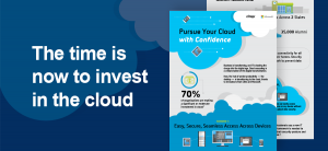 Winners don't wait.  Citrix and Microsoft help you pursue your cloud with confidence.